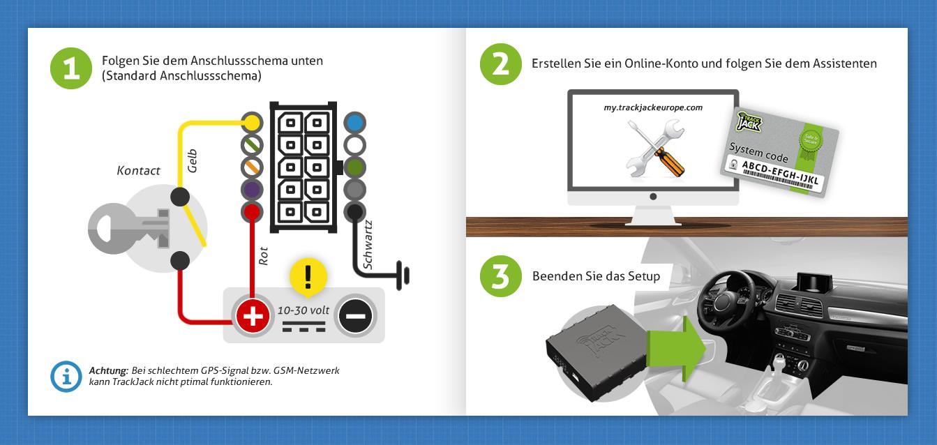 Fahrtenbuch-Anschlussschema-Standard