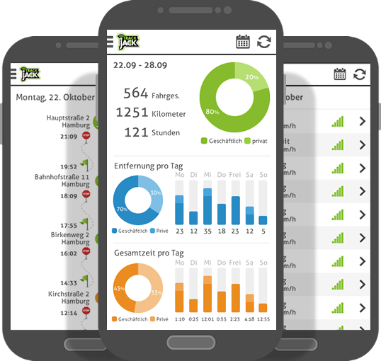 TrackJack Fahrtenbuch App