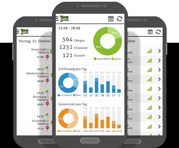 Fahrtenbuch App - Fahrtenbuch online von TrackJack