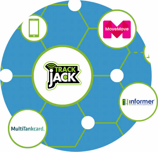 TrackJack-links