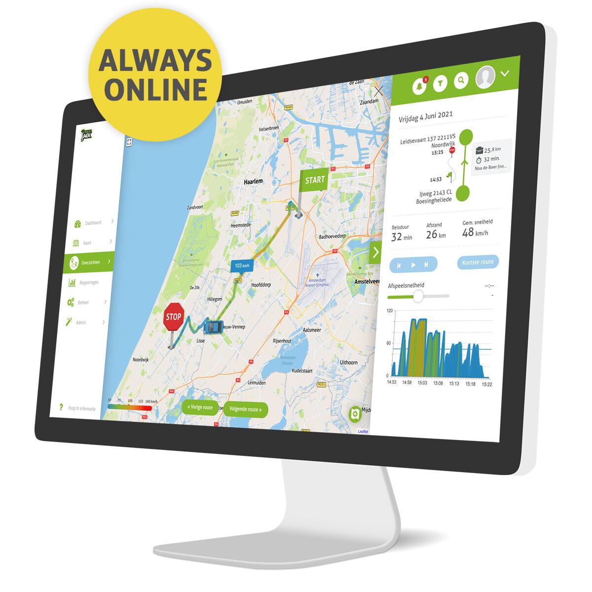 the best GPS tracker