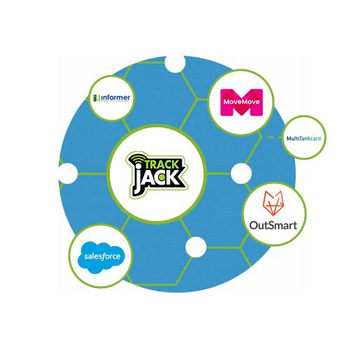 trackjack integrations