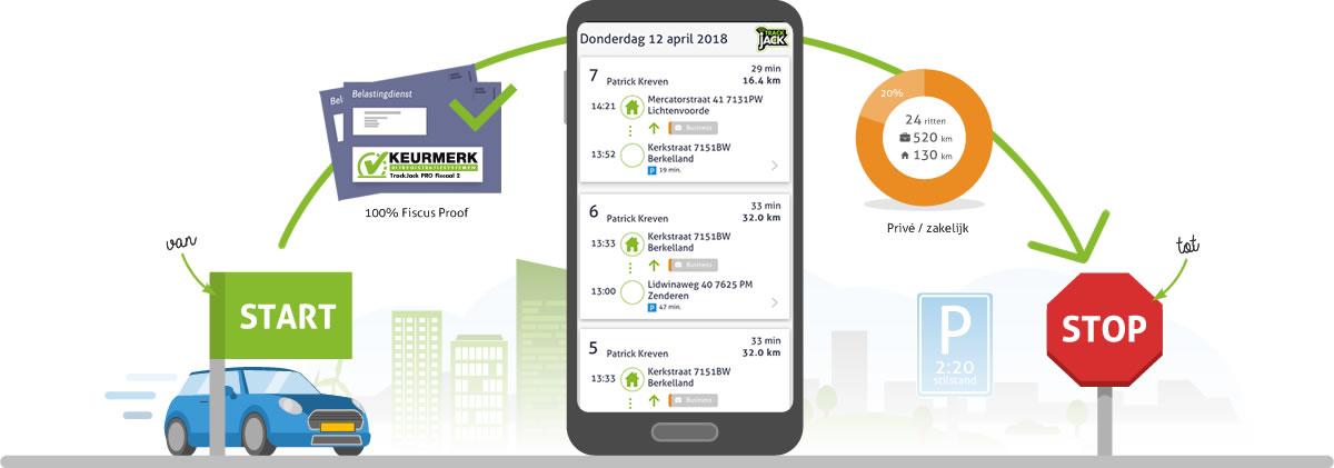 Kilometerregistratie app