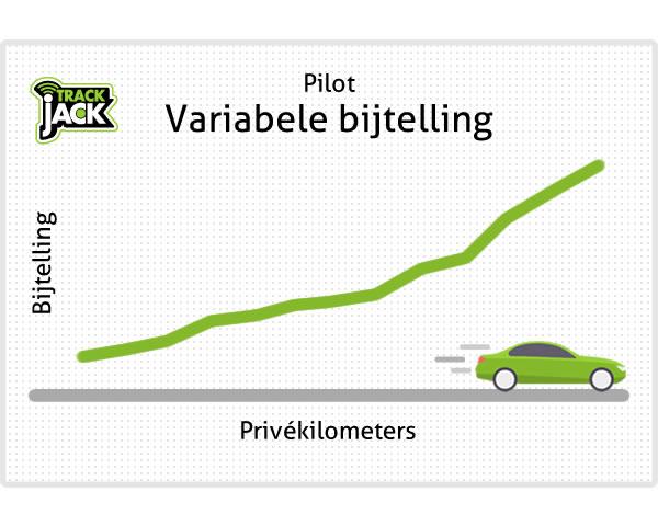 Pilot-variabele-bijtelling-TrackJack