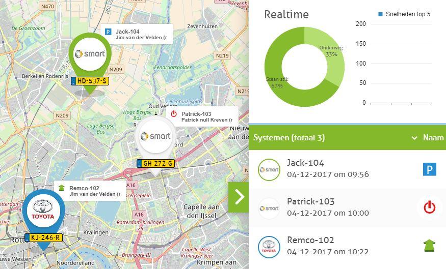 Wagenparkbeheer -TrackJack-Posities