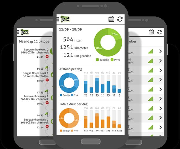 Kilometerregistratie app TrackJack