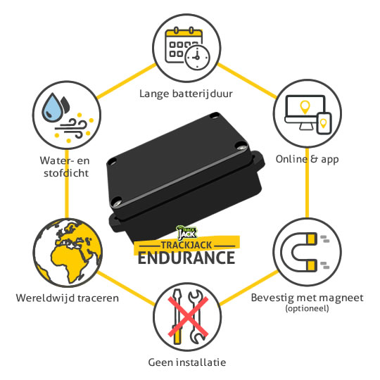 Container tracking - TrackJack Endurance