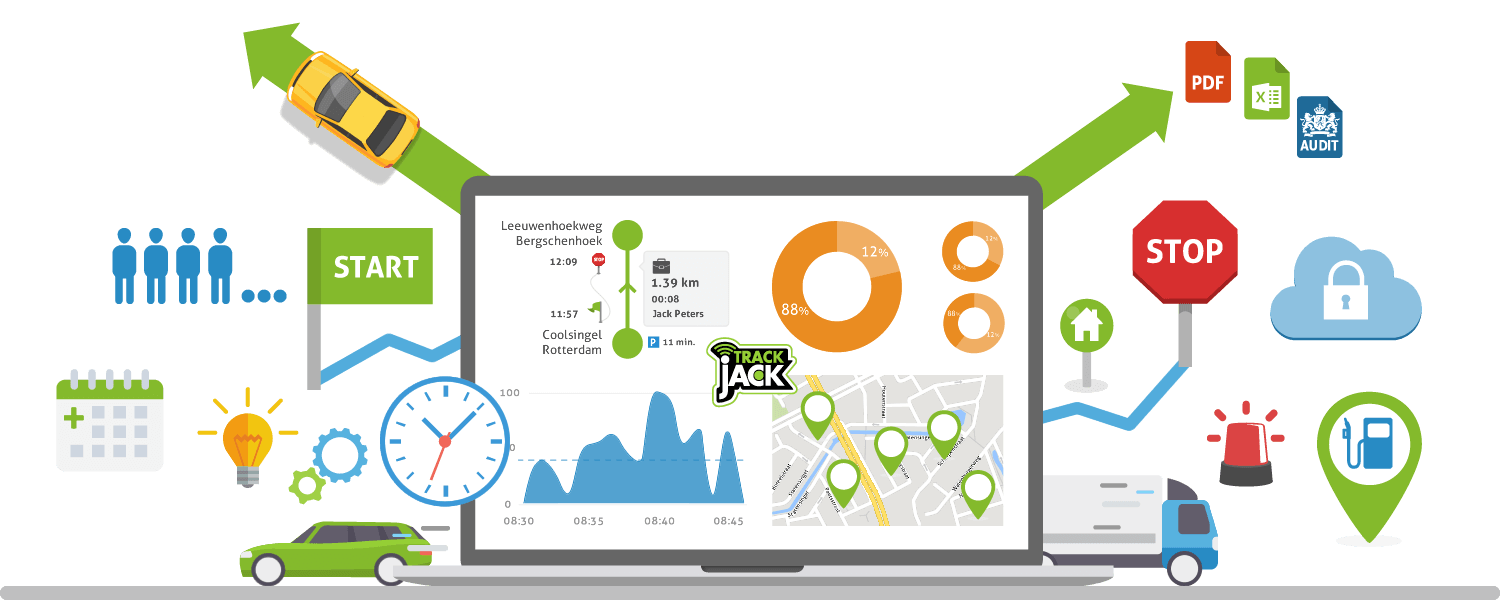 Fleetmanagement - TrackJack