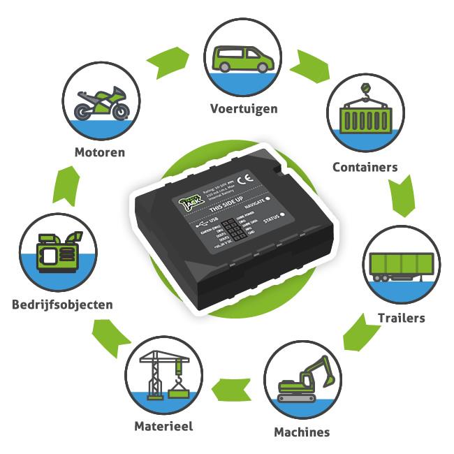 GPS tracker voor materieel, machines, voertuigen, bedrijfsobjecten, containers en trailers