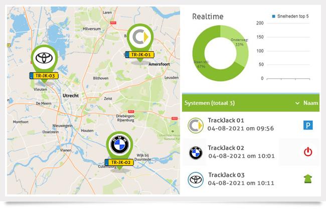 fleet management gps tracker